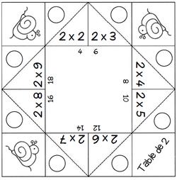 Jeu autour des tables de multiplication de 2 à 9