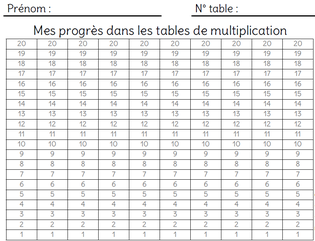 Champions de tables de multiplication