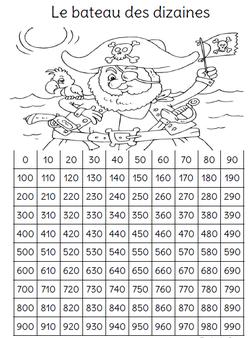 Tableau des nombres dizaines ce1 ce2