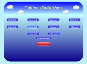 Table d'addition