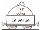 La phrase du jour verbe grammaire