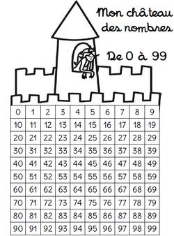 Tableau des nombres 0 99 ce1 cp ermel