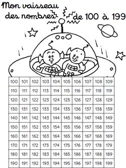 Tableau des nombres 100 199 ce1 ce2