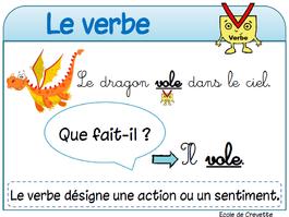 Affichages de français