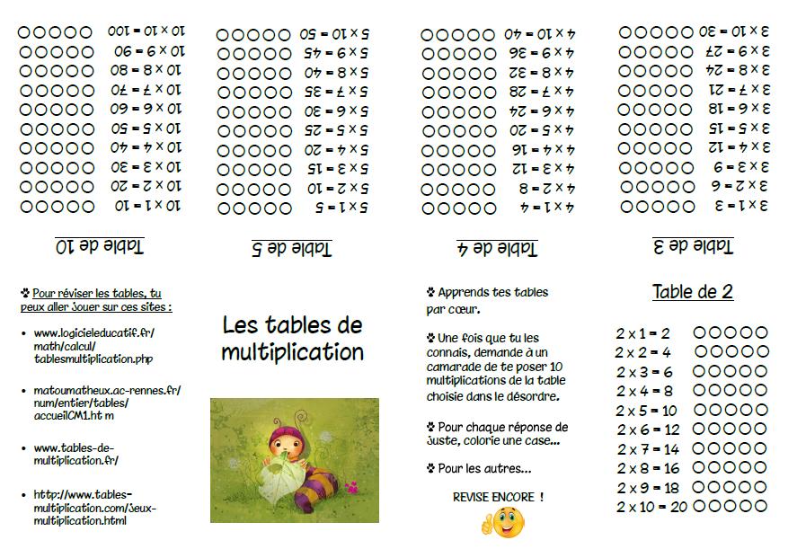 Jeux Les Tables De Multiplication De 2 A 9 L Ecole De Crevette