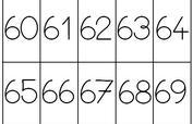 Affichage sur les nombres