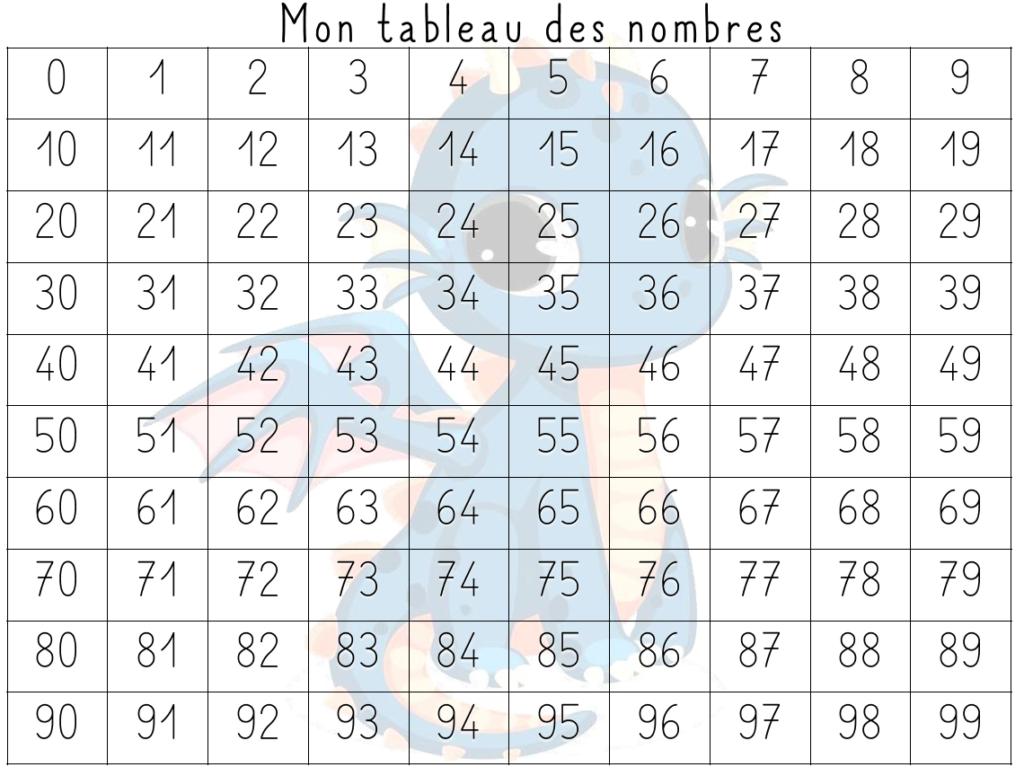 Tableau Des Nombres L Ecole De Crevette